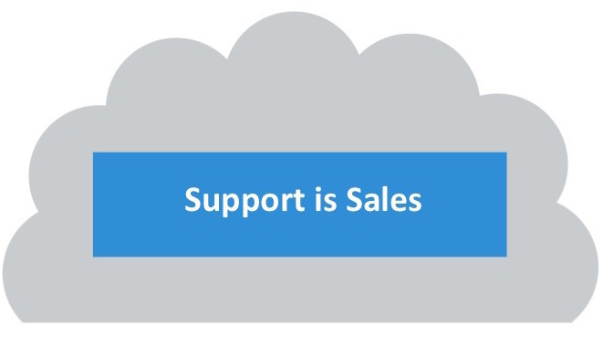 Support Is Sales At A Start Up