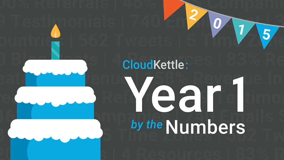 CloudKettle: Year 1 By The Numbers